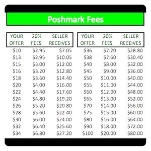 Other - Poshmark Fees. Please read before submitting offer